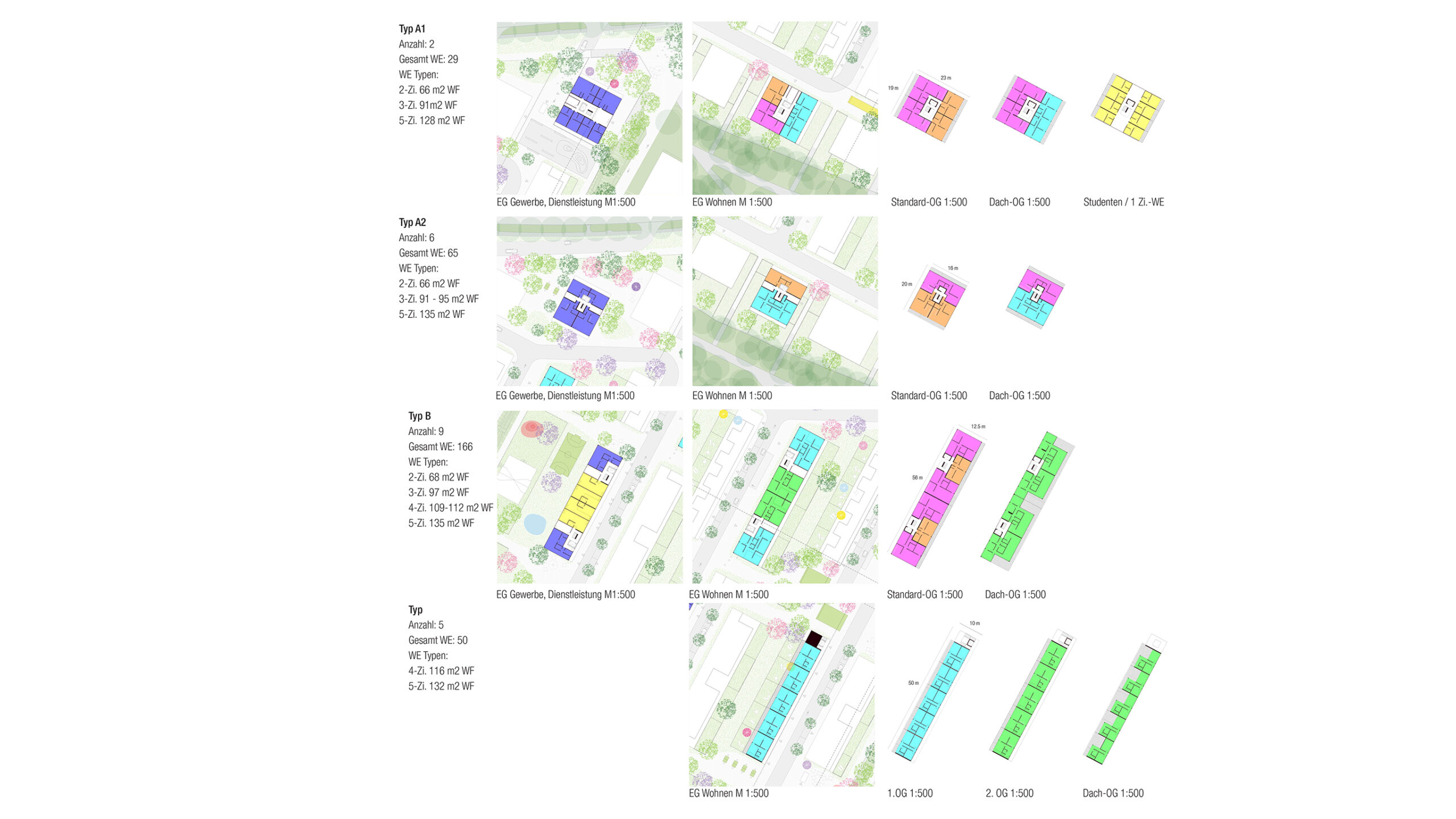 Park Schönfeld – Light Urbanity