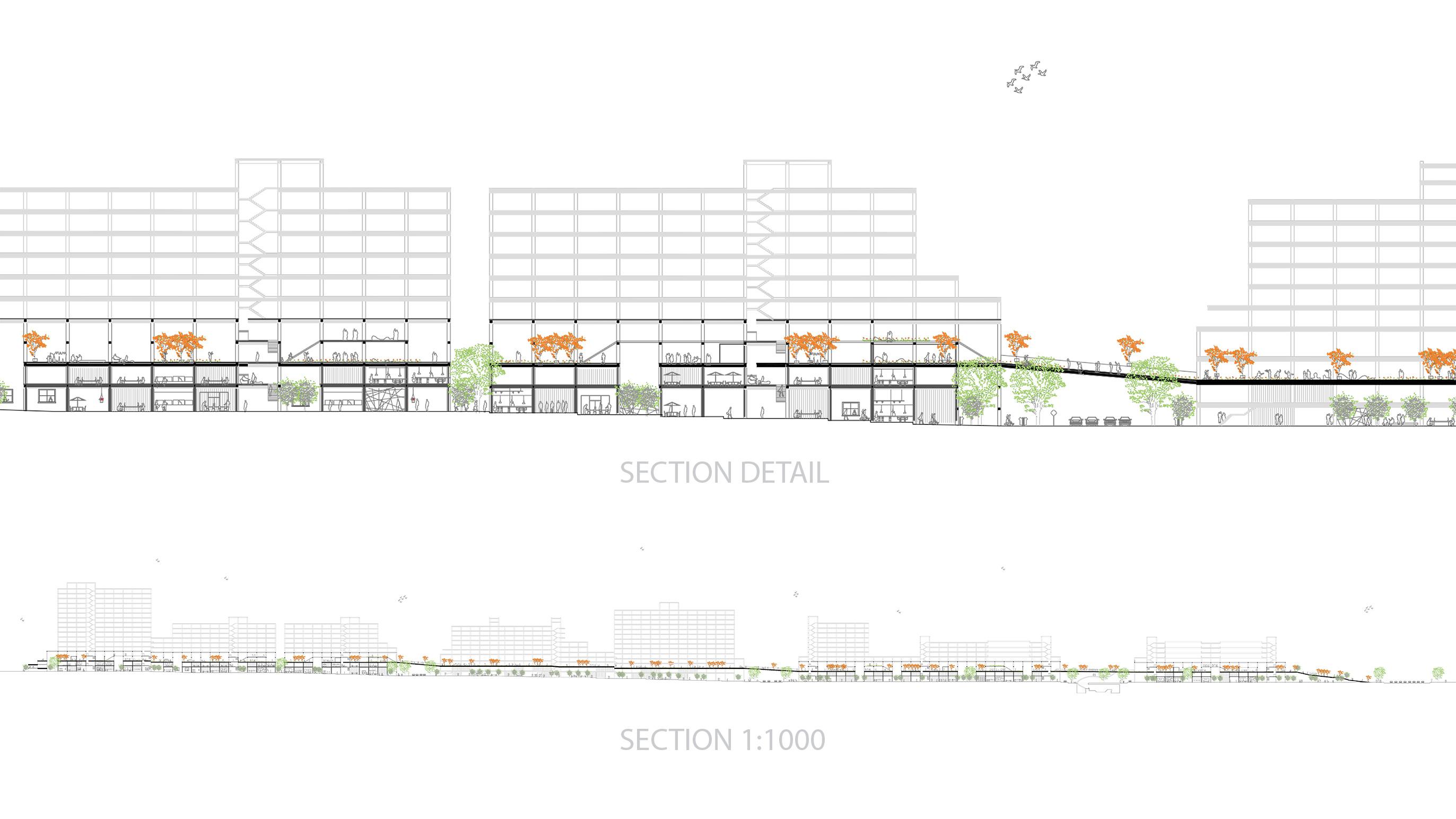 Seunsangga citywalk: Anhaltende Transformation